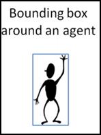 agent-vis2